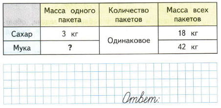 Таблица для решения задач в 3 классе демидович задачи с решениями